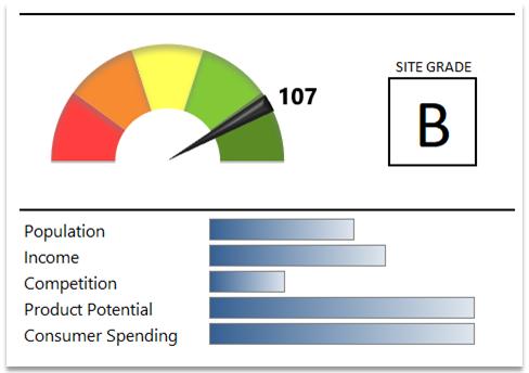 Your private equity portfolio optimization solution